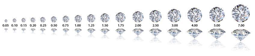 Briliant Karát snubní prsteny